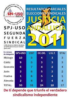 ELECCIONES JUSTICIA ANDALUCIA 2011 PARCIALES