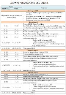 Jadwal UKG online 2015