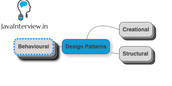 Java Design Patterns With Examples Pdf