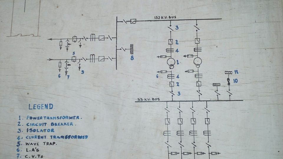 Hyderabad Institute Of Electrical Engineers  132  33kv