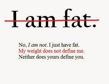 How To Tell If I Am Fat
