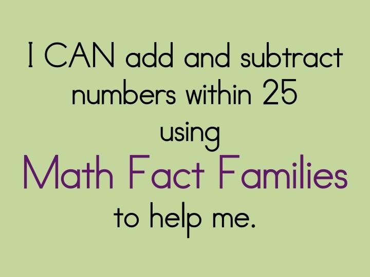 Mrs. Samuelson's Swamp Frogs: Math Fact Families