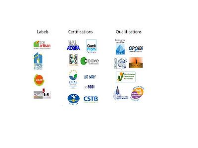 Groupe de performance environnementale