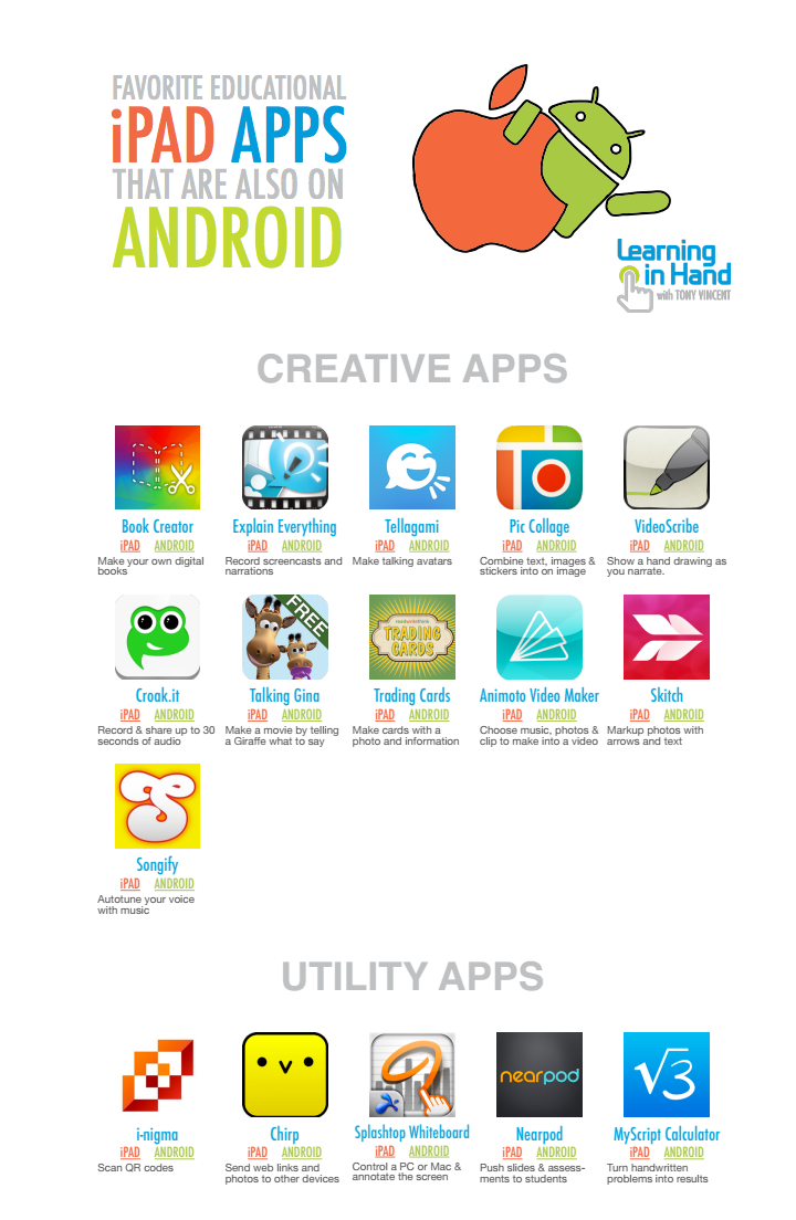 pad apps download