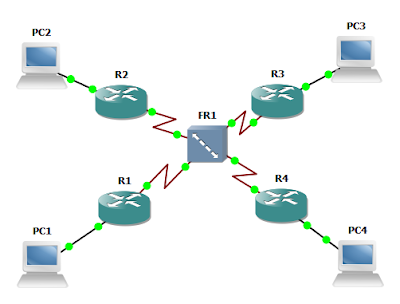 Simulasi Frame Relay dengan 4 Router