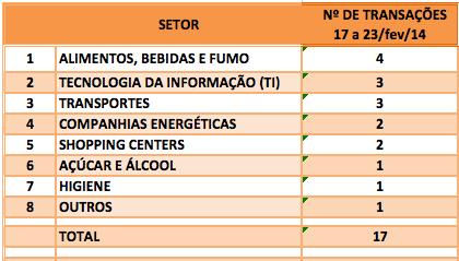 [Imagem: Transacoes+M&A+17+a+23+FEV+2014-....05.15.png]