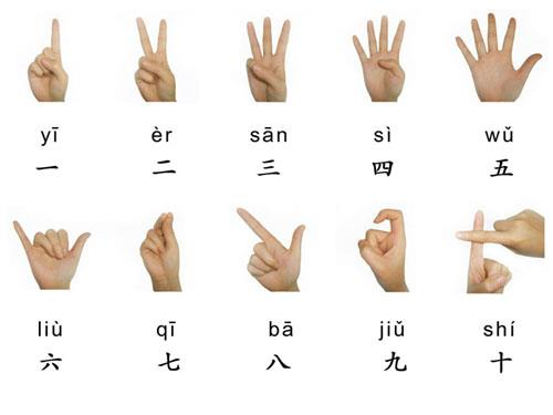 Wushu - way of life: 1 to 10 count in Chinese