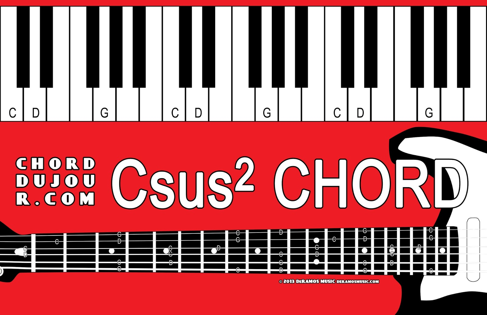Chord du jour dictionary csus2 chord dictionary csus2 chord hexwebz Image collections