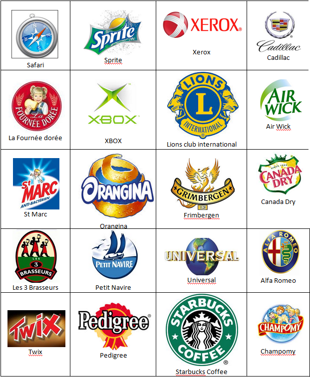 Libellés : logo quiz level , Solution logos quiz france niveau 9 page ...