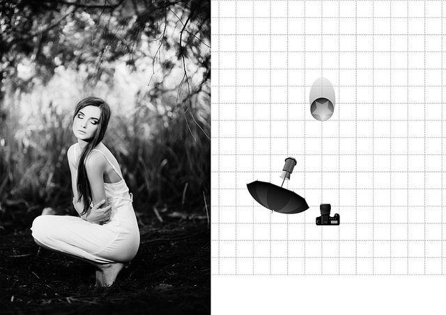 Come creare schemi per illuminazione fotografica il for Mondo convenienza illuminazione