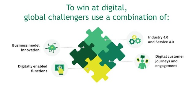 To win at digital