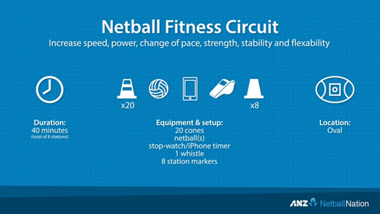 Circuit Training News Netball Timer Images