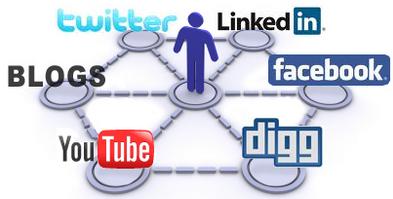 segurança redes sociais