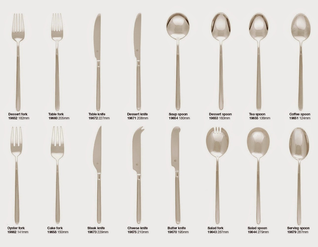 Tips on fine dining etiquette for Table utensils