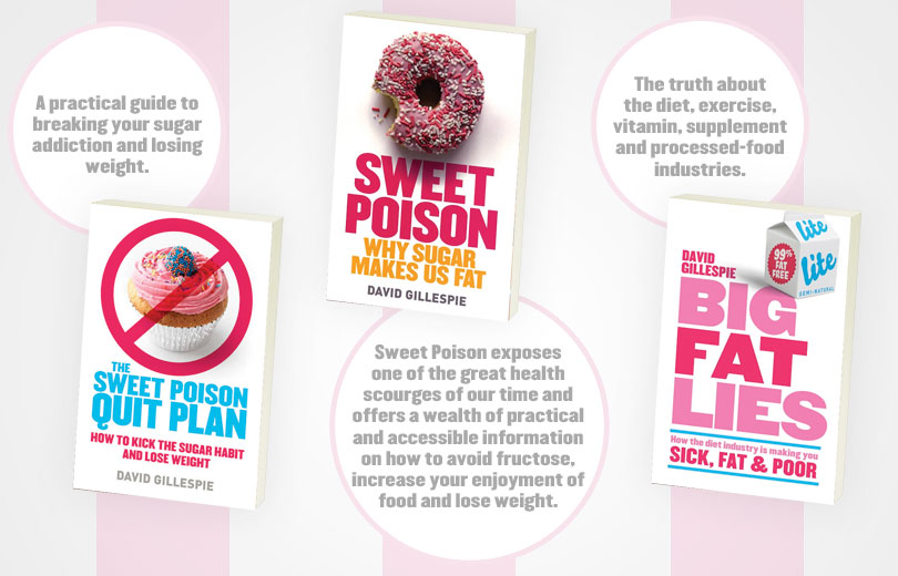 the real danger behind the sweet poison sugar Sweet poison: why sugar makes sweet poison exposes one of the great health in my mind i've felt that rising sugar consumption has to be behind my drift.