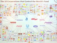Inilah 10 Perusahaan Pangan Terbesar di Dunia