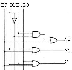 jeyatech 4 bit priority encoder in verilog rh tjeyamy blogspot com