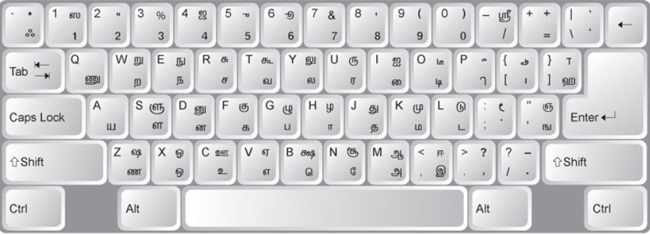 Letters online without installing tamil keyboard this online keyboard