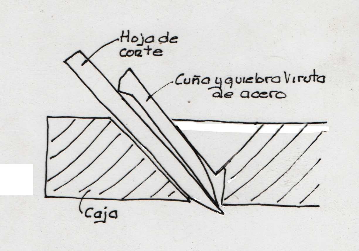 Cesar zeballos cepillos tipo japon s - Carpintero de madera ...