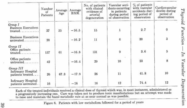 nasonex retin-a propecia valtrex