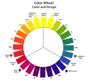 Lingkaran warna jepret jepretan suatu cara yang sangat efektif untuk menampilkan hubungan antara warna primer sekunder dan tersier adalah dengan menampilkannya dalam sebuah ccuart Gallery