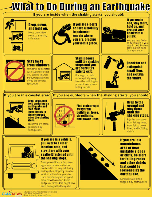 Earthquake Safety Tips - Safety, Awareness and Planning