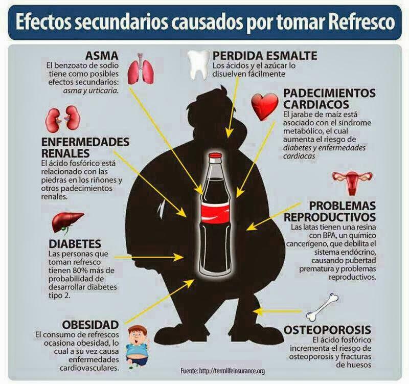 efecto secundarios: