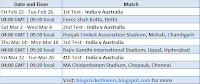 India versus Australia Feb- Mar 2013