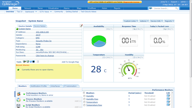 Environment Monitoring System (E-MS)