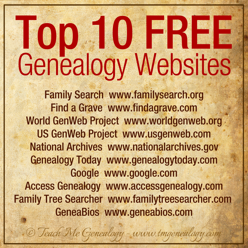 Top 10 free genealogy websites teach me genealogy for 10 best free websites