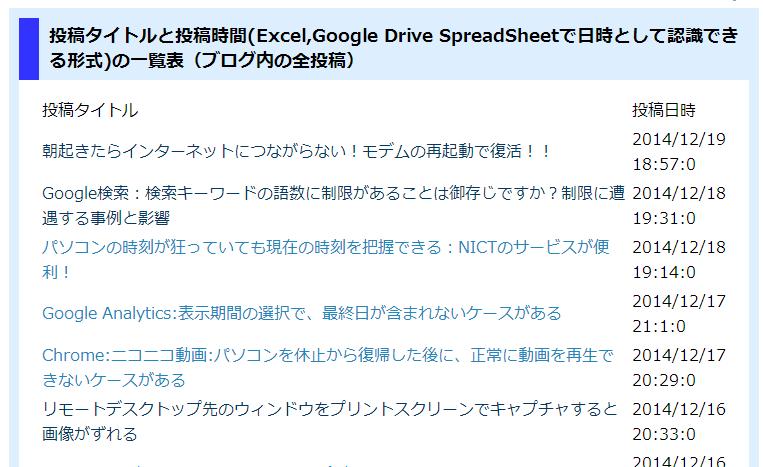 投稿タイトルと 投稿時間(ExcelやGoogle Driveのスプレッドシートで 日時として認識できる形式で表記)の 一覧表(ブログ内の全投稿)