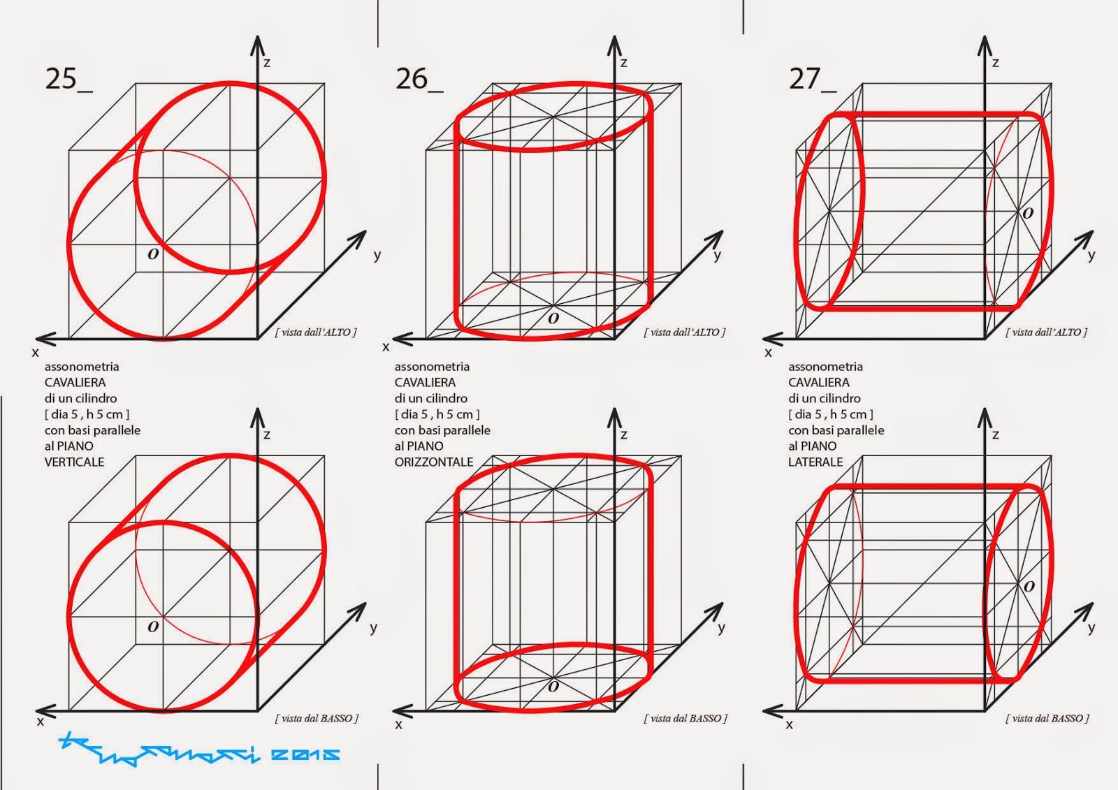 Tecnocanacci circonferenze in assonometria cilindri e for Come disegnare il piano di casa
