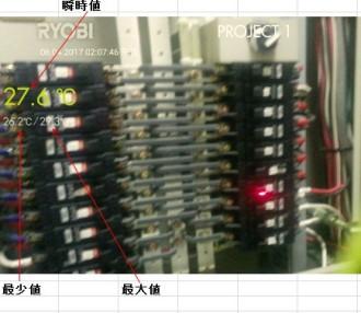 Ryobi スマートフォン用赤外線放射温度計 ES2000