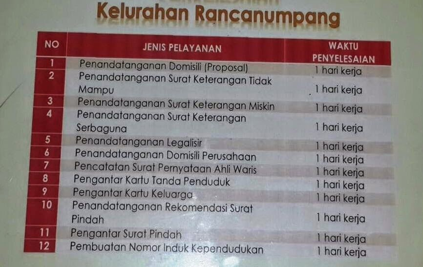 Jenis-Jenis Pelayanan Kelurahan Rancanumpang Gedebage Bandung