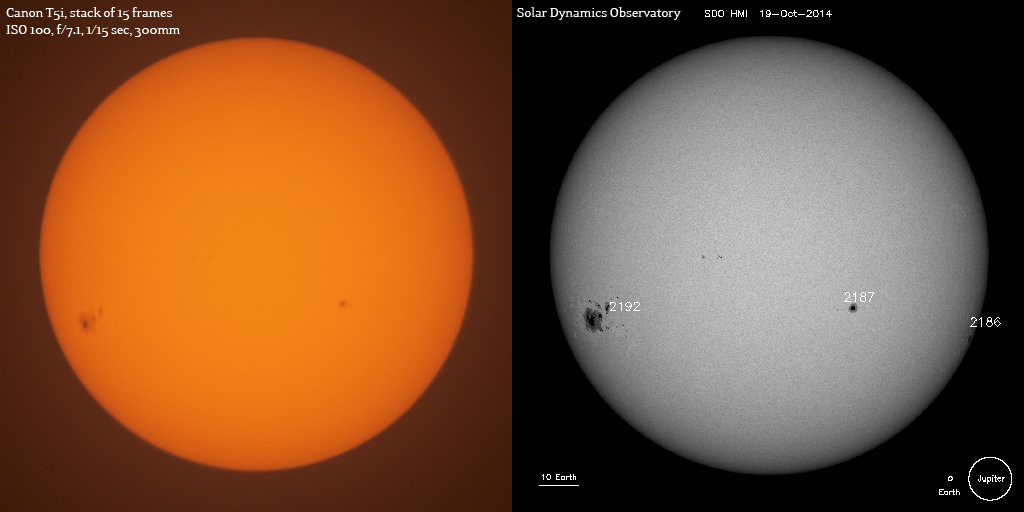 sunspots and active regions