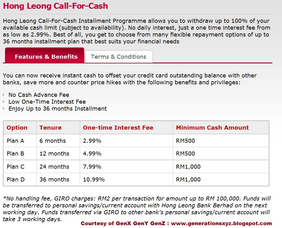 Hong Leong Bank Mortgage Loan Calculator