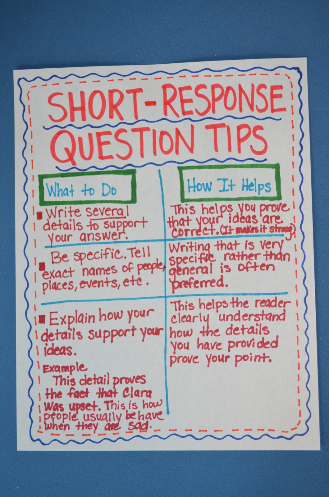 Mastering Short-Response Writing Claim It! Cite It! Cement It!