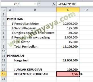 Gambar: contoh perhitungan persentase untung rugi menggunakan Microsoft Excel (advance)
