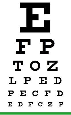 Snellen, optotype, examen de la vue, ophtalmologue