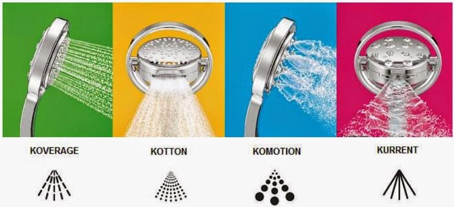 4 chế độ phun nước của Flipside: Koverage, Kotton, Komotion, Kurrent