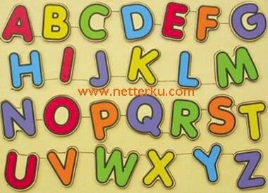 Cara Melihat Kepribadian Dari Awal Nama - www.NetterKu.com : Menulis di Internet untuk saling berbagi Ilmu Pengetahuan!