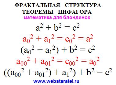 Фрактальная структура теоремы Пифагора. Формула неравномерного фрактала. Треугольный фрактал формула по теореме Пифагора. Формула линейного фрактала. Математика для блондинок.
