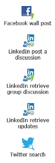 NINTEX Workflow potenciando en social enterprise en SharePoint 2013