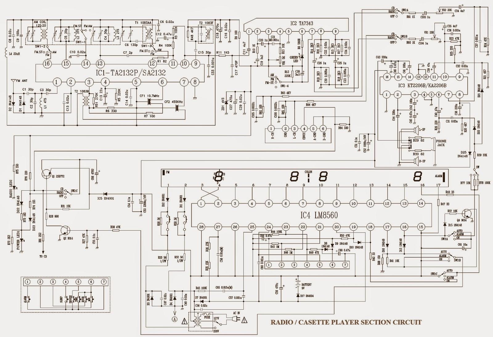 Britania Bs-72  U2013 Cd-player  U2013 Radio