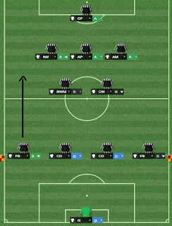 FM14 Tactics 4-2-3-1 High Pressing football