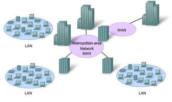 metropolitan area network diagram related keywords  amp  suggestions    keyword images