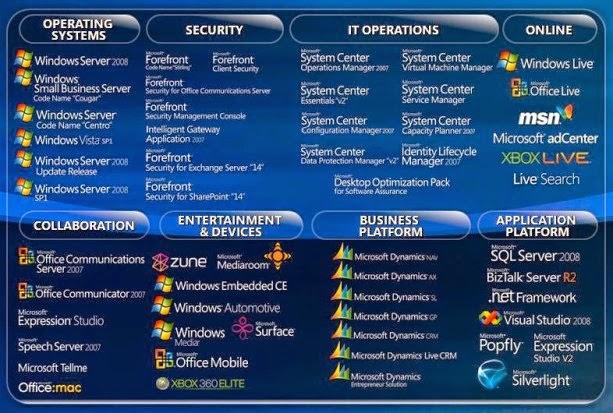 roadmap microsoft