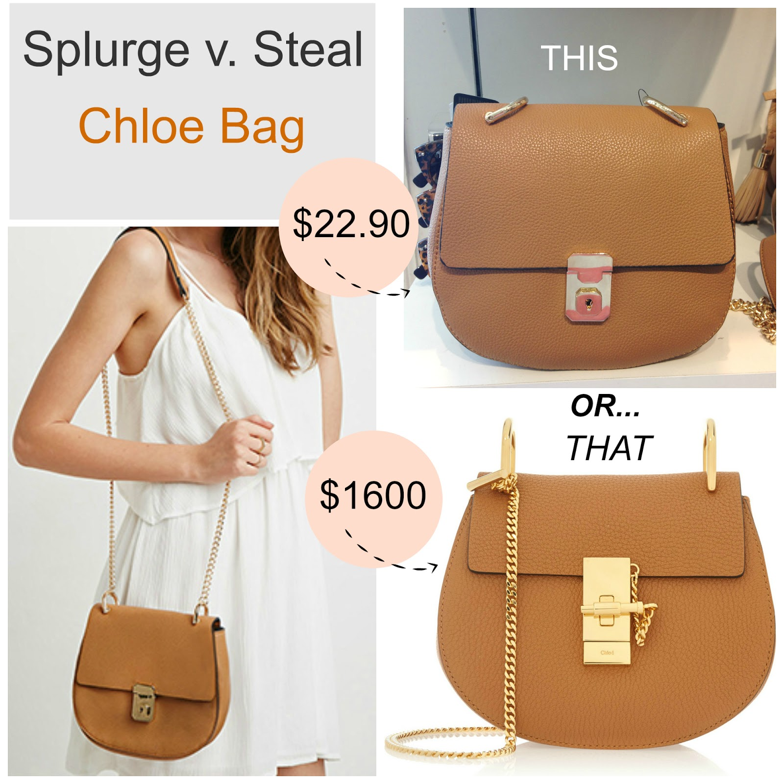 cloe purses - Tracy's Notebook of Style: Splurge v. Steal: Chlo�� bag $22.90 v ...