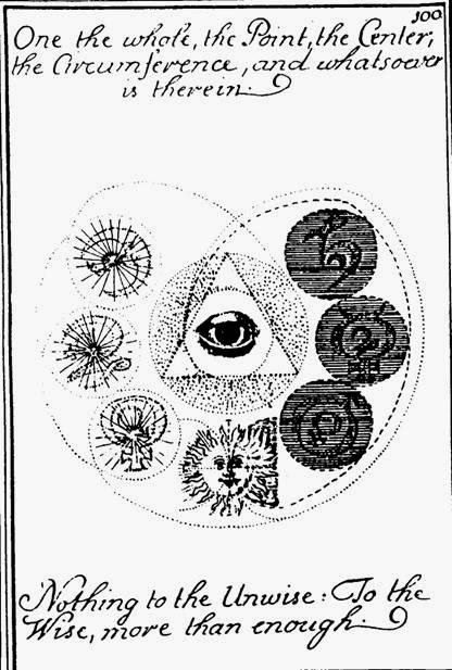 alchemical illustration of the Everything in Nothing