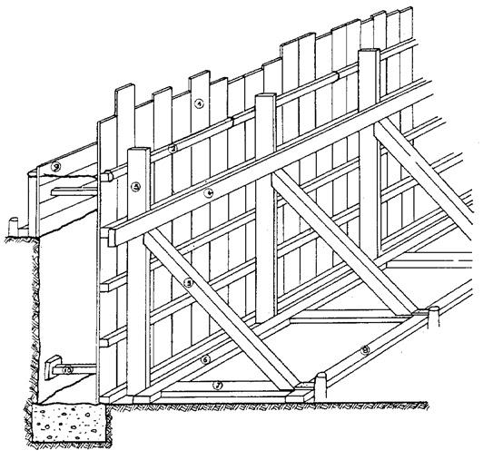 b ton coffrage. Black Bedroom Furniture Sets. Home Design Ideas